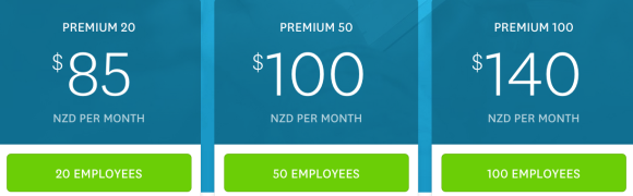 New Zealand Payroll Pricing 2
