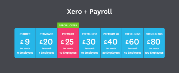 uk payroll pricing
