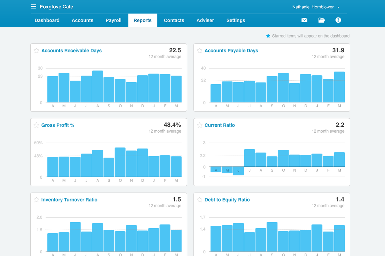 Business-Performance-dashboard-release