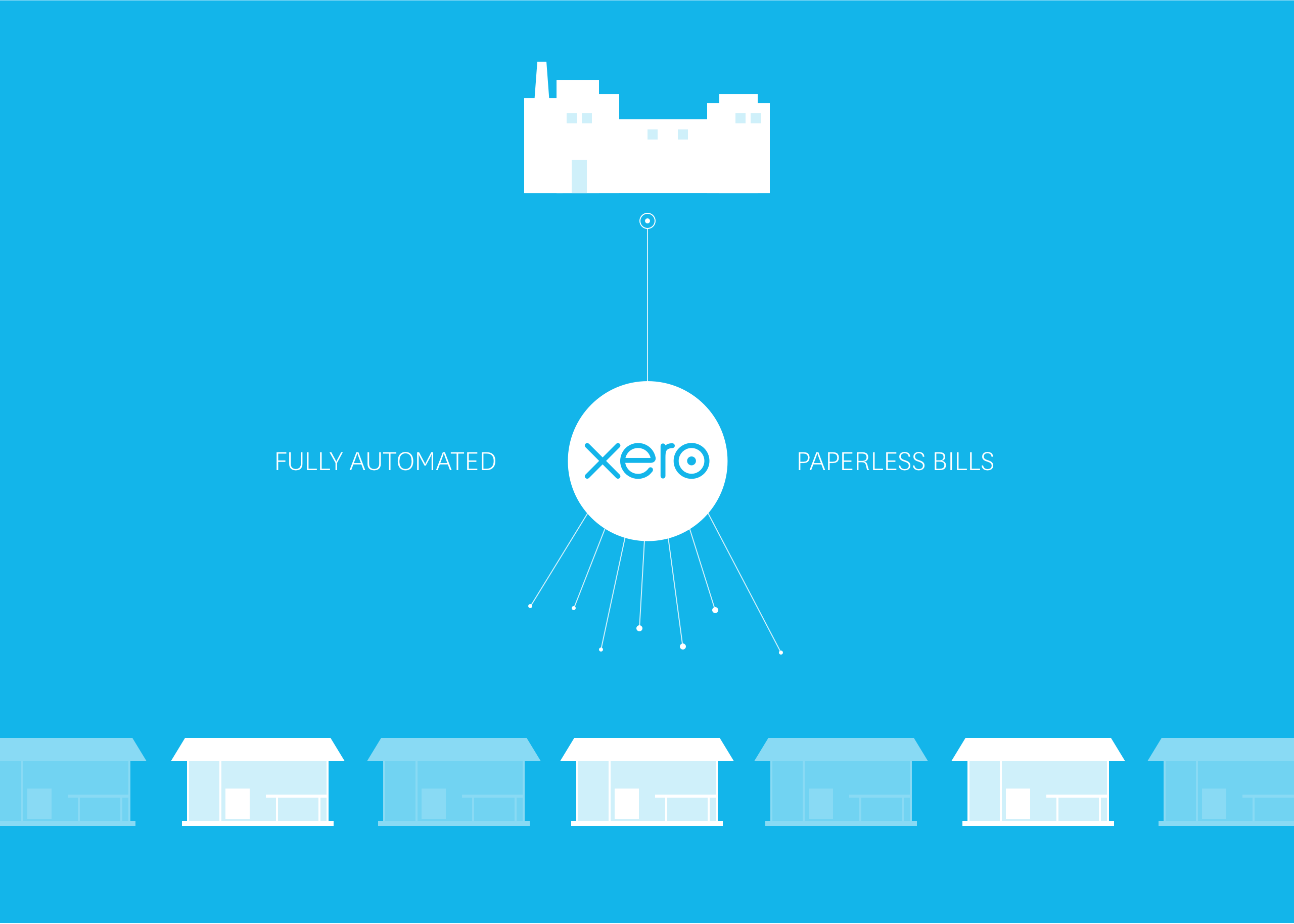 Integrate Your Enterprise With Xero Xero Blog