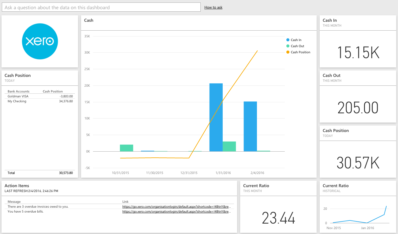 Xero + Microsoft Power BI = Big data for small business - Xero Blog