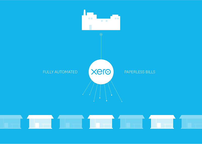 watercare and xero small