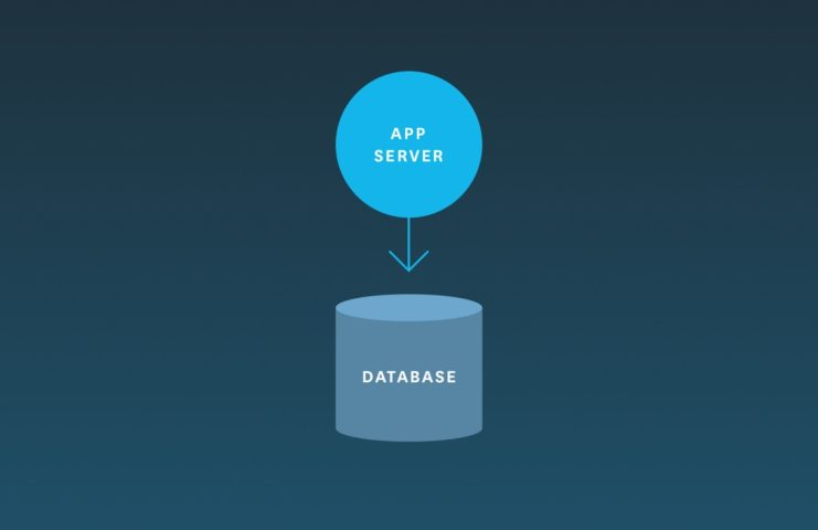 Original Xero application architecture