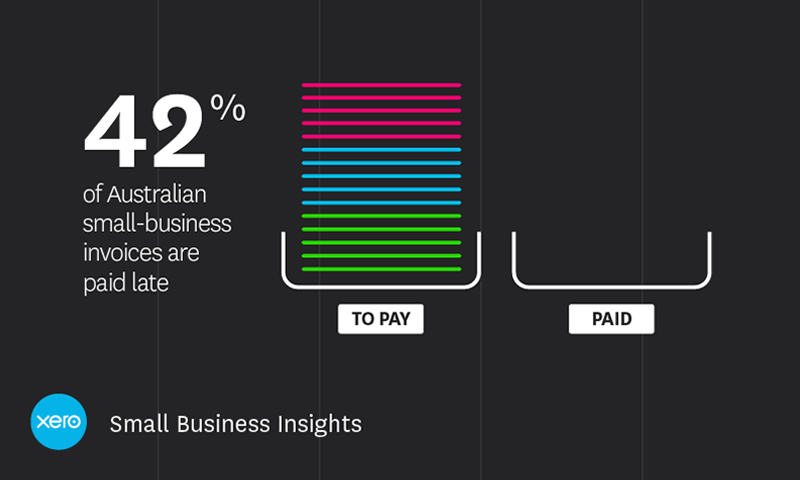 Xero Small Business Insights