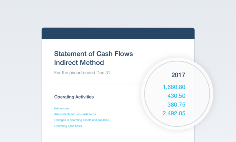 how to create a statement of cash flows
