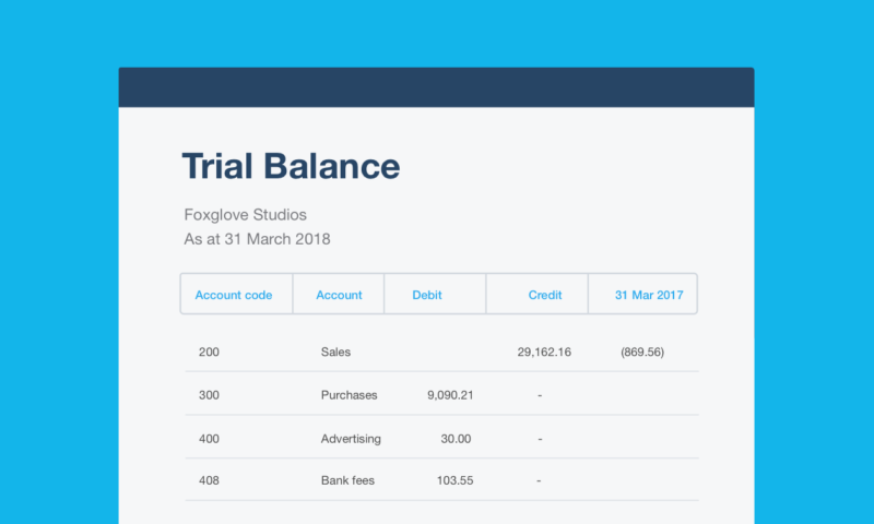 the trial balance its a fundamental report thats as old as accounting in fact it was first mentioned by the father of accounting luca pacioli