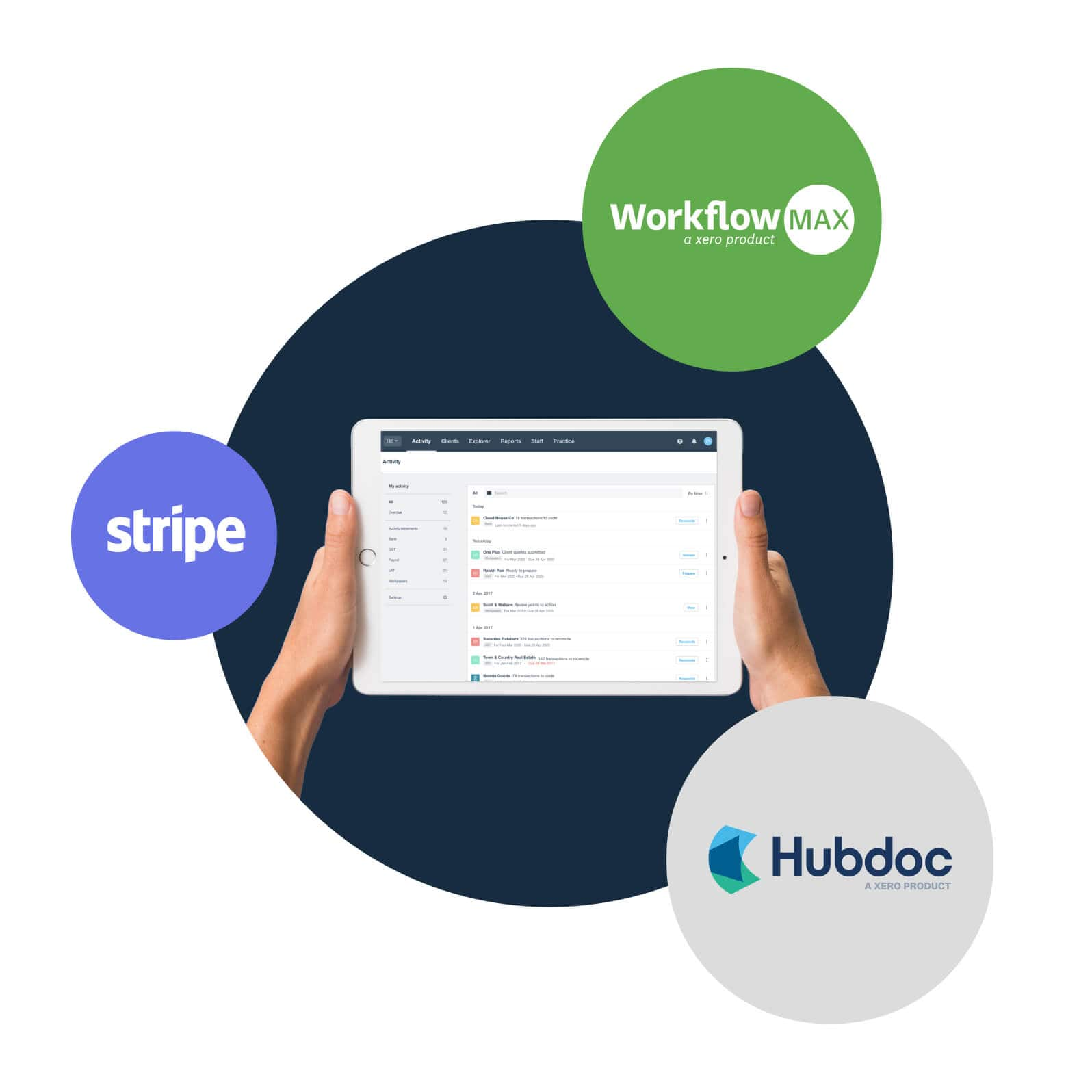 An accounting practice has connected Stripe, Hubdoc and WorkflowMax to XeroHQ.
