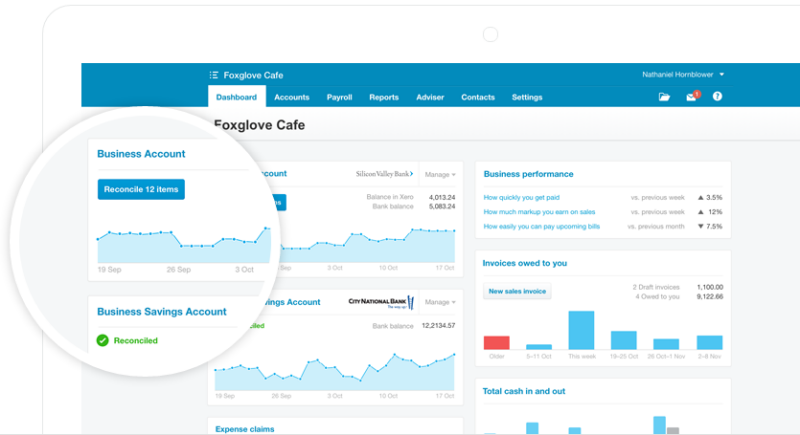 retail-business-dashboard